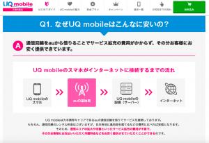 UQモバイルの料金が安い仕組み